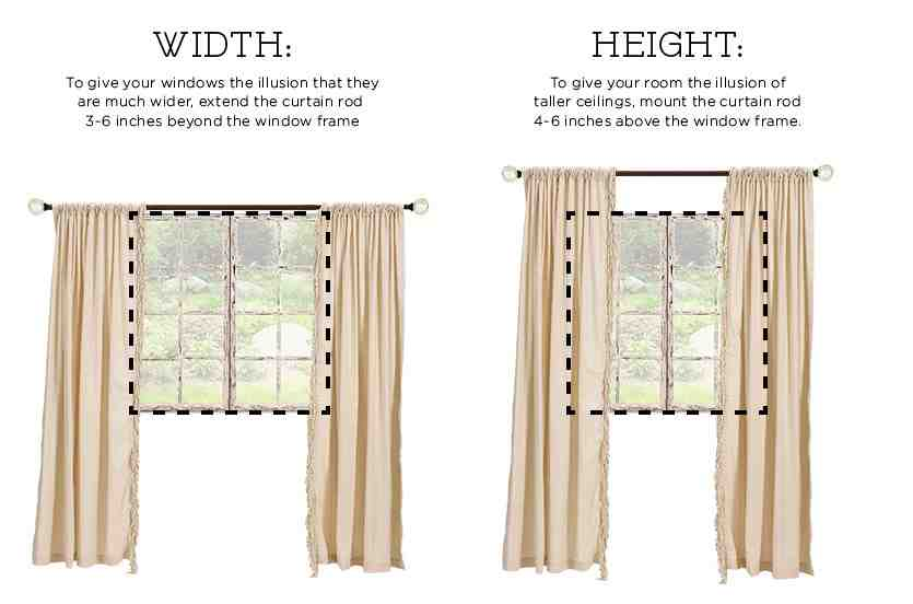 how to hang curtains the right way do it yourself fun ideas. Black Bedroom Furniture Sets. Home Design Ideas